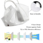 Hot Sale Products Protective Dust N95 Virus Mask